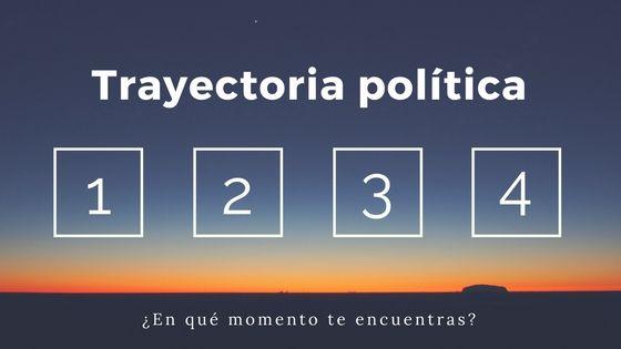 Trayectoria política, coaching político, Ana Sanz
