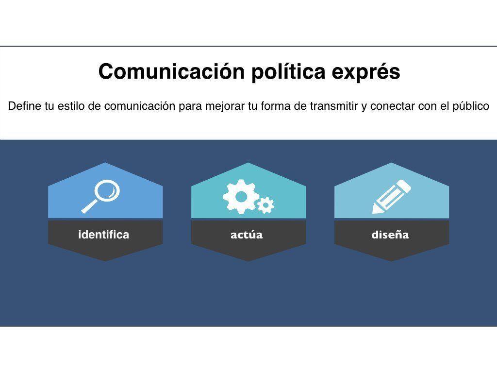 Comunicación política exprés